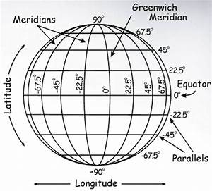 Earthguide Diagram Latitude And Longitude