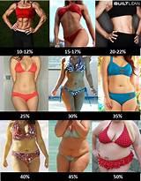 Healthy body fat percentage woman