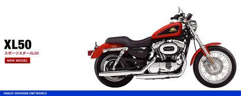 Turbo Kit Harley Davidson Sportster