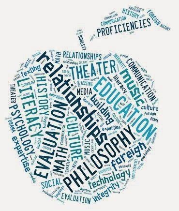 define philosophy  education