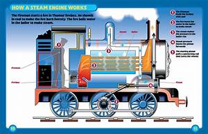 Haynes Thomas The Tank Engine Owners U2019 Workshop Manual