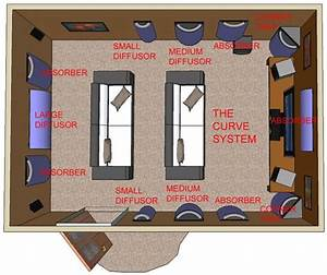 Small Home Theater Sound System Layout Pictures