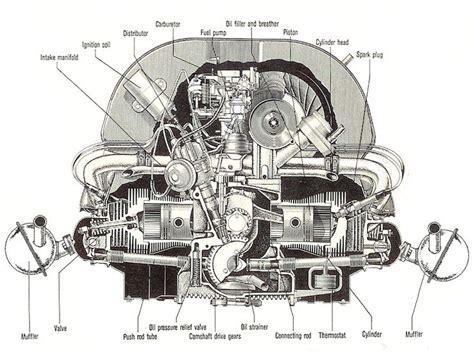 Volkswagen Beetle Engine Diagram by Hasil Gambar Untuk Vw Beetle Engine Blueprint Kopi Vw