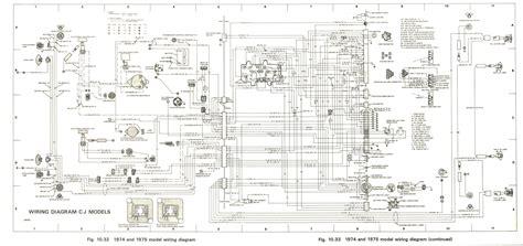 1974 Cj5 Wiring Diagram by 1980 Cj5 Wiring Diagram Furthermore Jeep Cj7 Tachometer