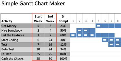 simple gantt chart maker exceltemplatenet