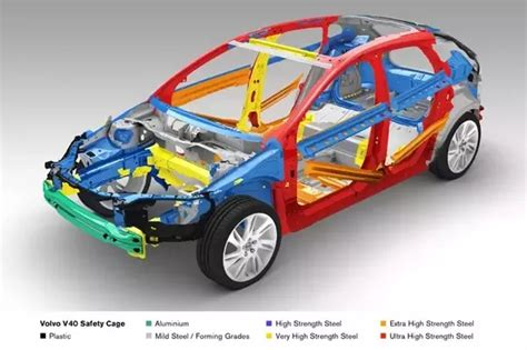 Are Heavier (those With Thicker Sheet Metal) Cars Safer