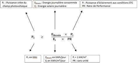 puissance nominale d une le guidenr photovoltaique gt formule de calcul de la puissance