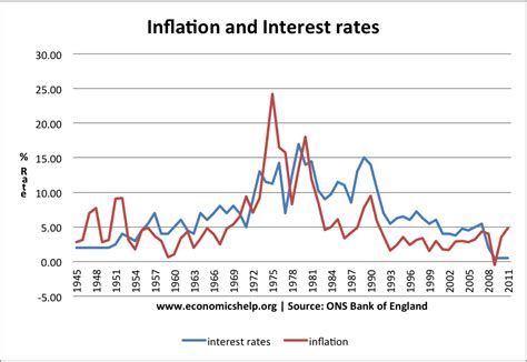 article debunking  theory   deflationary