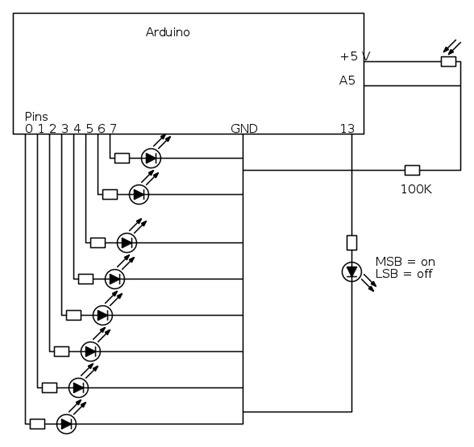 librerie fidocad misurare la luminosit 224 esterna con l adc degli avr