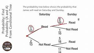 Probability  Find Probability  A And A  From Conditional