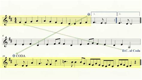 And i want to put this song to repeat. Repeat Sign Examples - YouTube