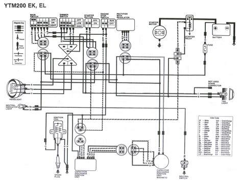 wiring diagram yamaha vixion wiring diagram database