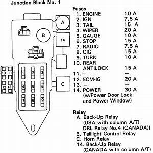 Where Is The Turn Signal Fuse Located On 1994 Toyota Pickup