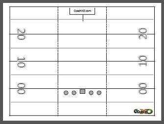 football play sheet template football play template sheets templates data