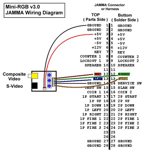 Av Cable To Usb Wiring Diagram by Hdmi To Av Cable Wiring Diagram Periodic Diagrams Science