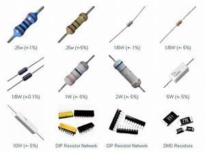 Types of Resistors | Knowledge | Pinterest