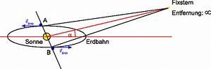 Lichtgeschwindigkeit Berechnen : lichtgeschwindigkeit ~ Themetempest.com Abrechnung