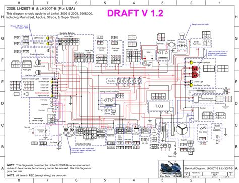 150cc gy6 engine wiring harness diagram get free image