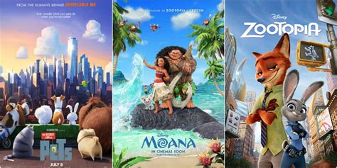 Top 3 Animated Movies Of 2016