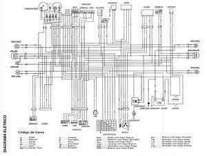 Speed Motors - Motos - Repuestos - Manuales De Motos Gratis