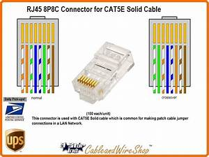 Cat 5 Cable Wiring Diagram For The Rj45 Jack