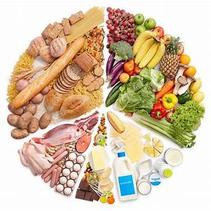 Protein  Fat  And Carbohydrate  How Much Of Each Should