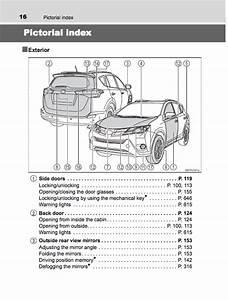 2017 Toyota Rav4 Owner U0026 39 S Manual - Zofti