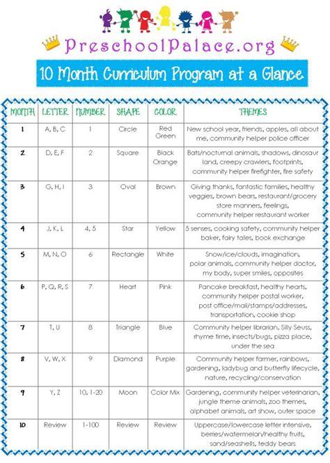 early preschool curriculum emergent curriculum preschool lesson plan template found 324