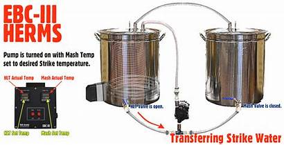 Herms Heat Mash Exchange Systems Water Circulating