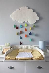 Decoration Nuage Chambre Bébé : d coration chambre b b nuage ~ Teatrodelosmanantiales.com Idées de Décoration
