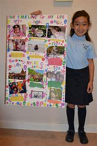 Kids Life Timeline Project