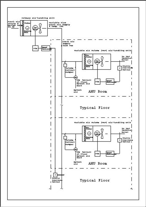 application guide  variable speed drives vsd