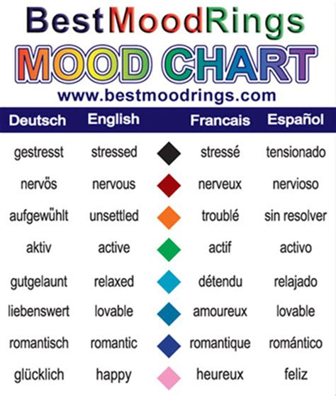 what do the colors of a mood ring excelled yourself this time fasab