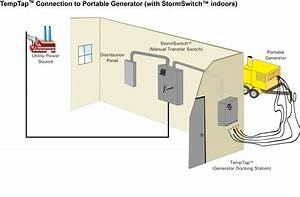 Generator Connection Cabinet Diagram