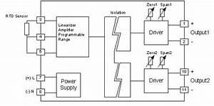 Rt98  Rtd Transmitter