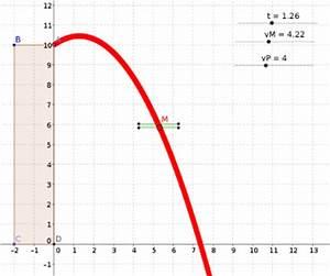 Schräger Wurf Anfangsgeschwindigkeit Berechnen : 1415 unterricht physik 10e dynamik ~ Themetempest.com Abrechnung