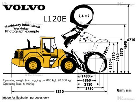 volvo l120e wheel loaders crawler loaders volvo machine guide machinery specifications