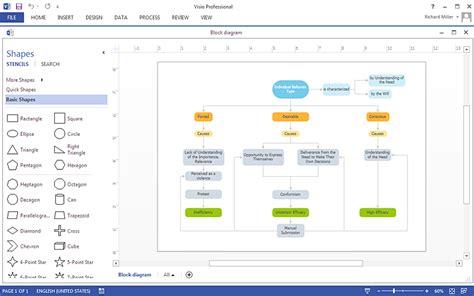 create visio block diagram conceptdraw helpdesk
