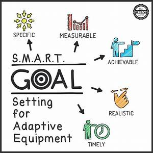 occupational therapy therapy and adaptive equipment t With smart goal mid year check in