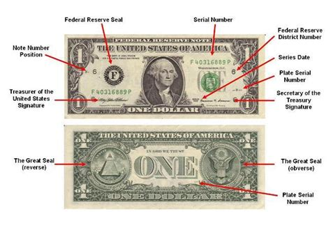 Us One Dollar Bill For Sale To Collectors Of Paper