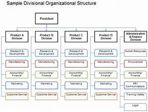 Free Organizational Chart Template
