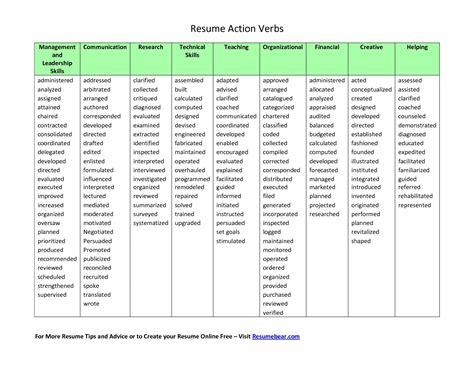 verbs resume the best resume