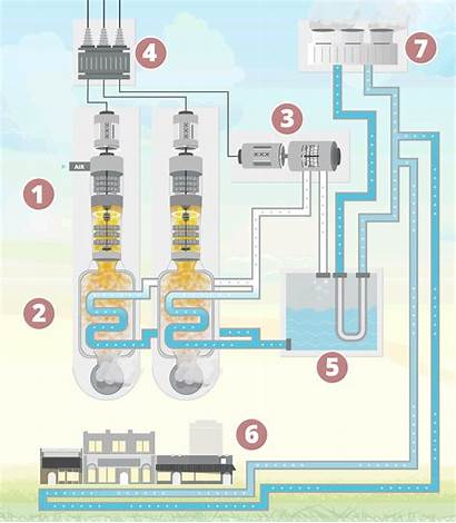 Electric Gas Turbine Generator Natural Plant Works