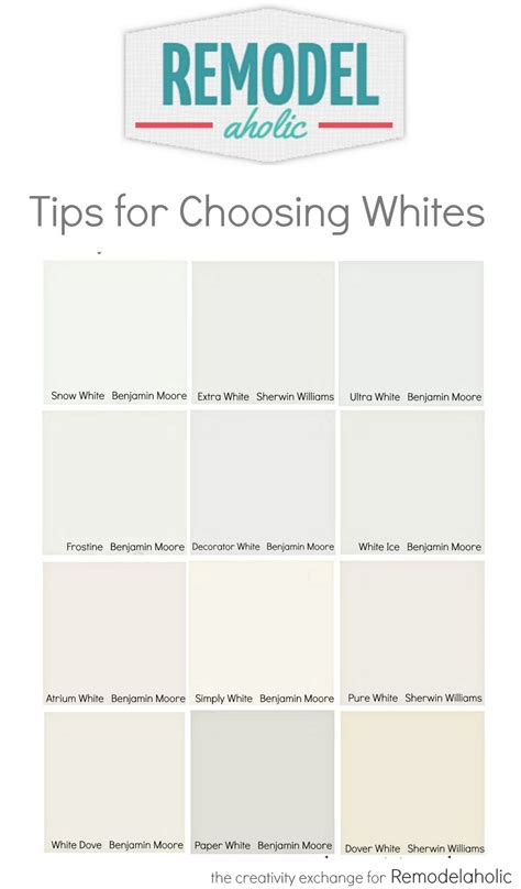 remodelaholic tricks for choosing the perfect white
