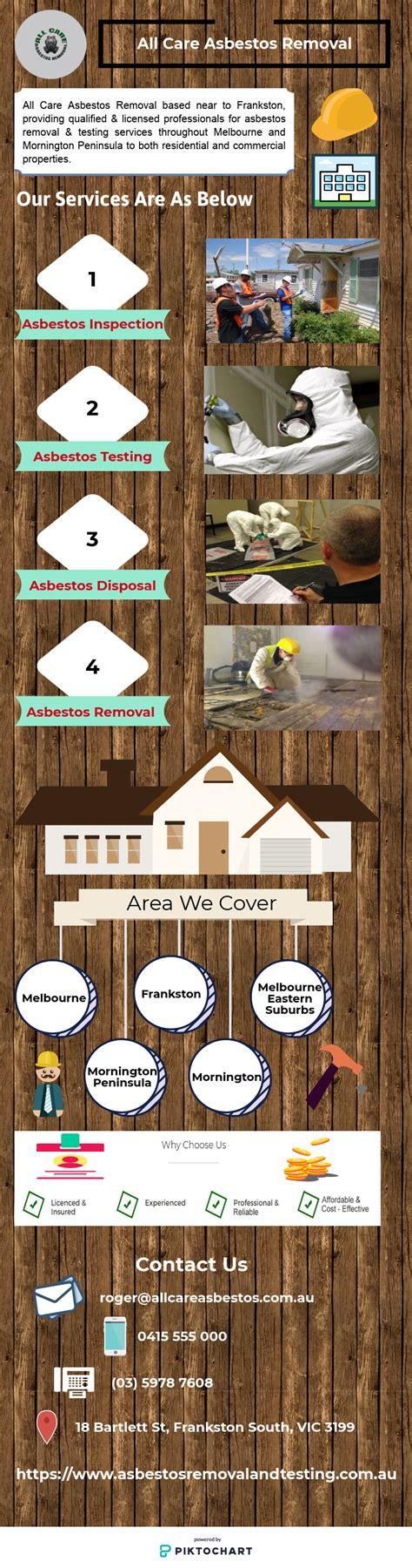 contact  care asbestos removal   kind  asbestos