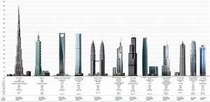 Burj Khalifa la torre más grande del mundo
