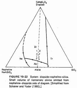 89 304 Supplemental Materials