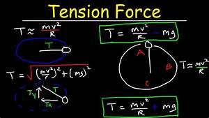 Centripetal Force Free Body Diagram