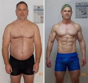 Body Transformation On Tumblr