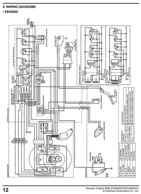 Honda Generator Service Repair Shop Manual